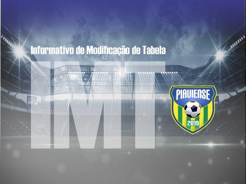 IMT - Três jogos sofrem alterações